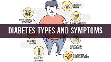 Peers Alley Media: Diabetes Types and Symptoms
