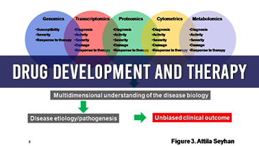 Peers Alley Media: Drug development and Therapy