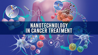 Peers Alley Media: Nanotechnology  Nanomedicine in Cancer Treatment