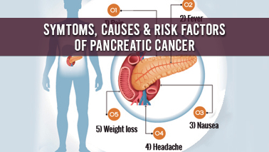 Peers Alley Media: Symptoms, Causes  Risk Factors of Pancreatic Cancer
