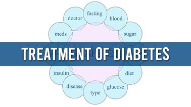 Peers Alley Media: Treatment of Diabetes